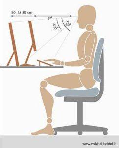 ergonomika-sedejimo