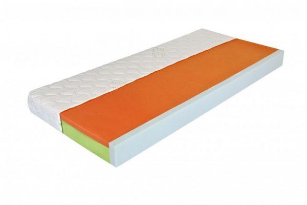 viscoelastiniai-čiužiniai-su-memory-foam-medžiaga